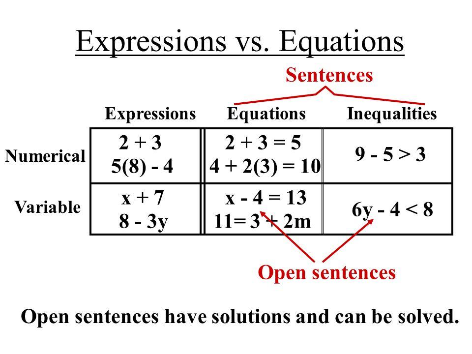 Expressions vs.