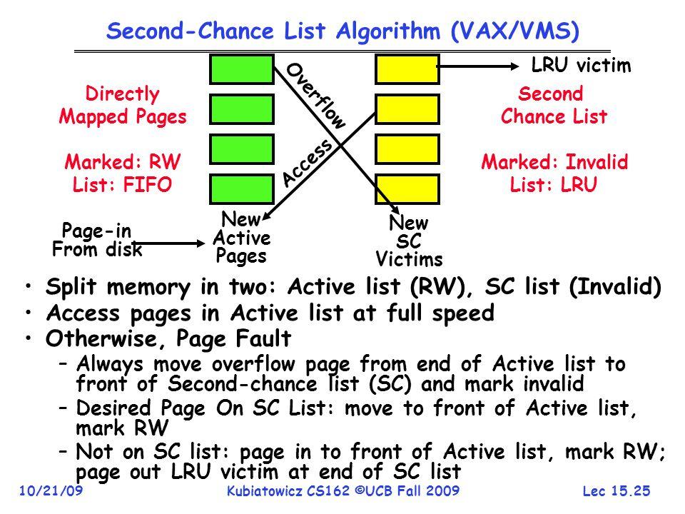 Lec 15.25 10/21/09Kubiatowicz CS162 ©UCB Fall 2009 Second-Chance List Algorithm (VAX/VMS) Split memory in two: Active list (RW), SC list (Invalid) Acc