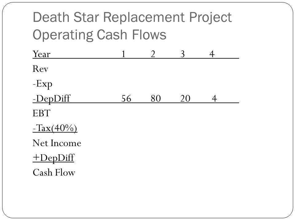 Death Star Replacement Project Operating Cash Flows Year1234 Rev -Exp -DepDiff568020 4 EBT -Tax(40%) Net Income +DepDiff Cash Flow