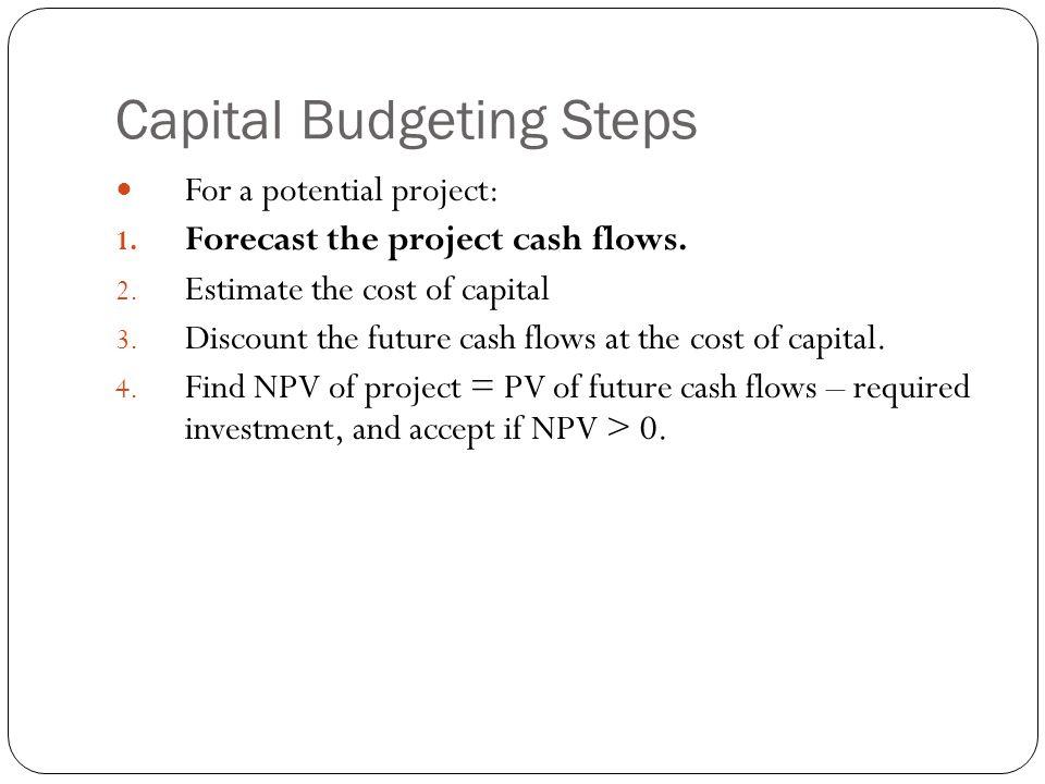 Sun Blocker Annual Depreciation Depreciable Asset (cost) = $50 million 3-year MACRS depreciation.