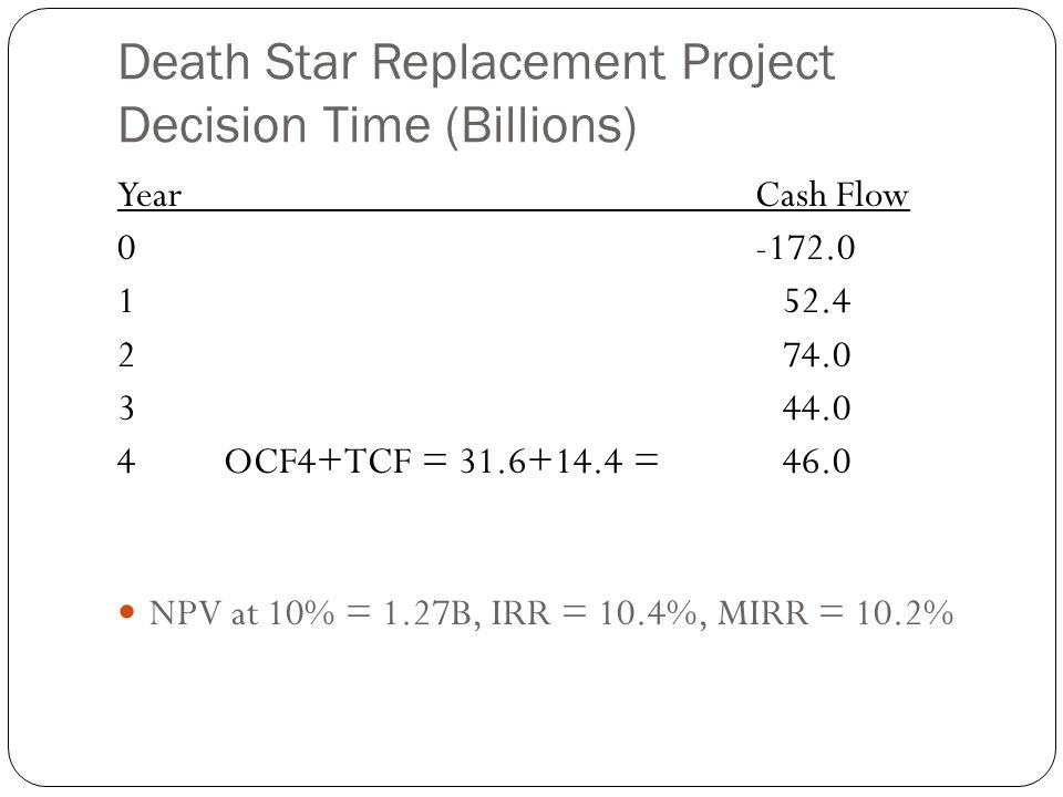 Death Star Replacement Project Decision Time (Billions) YearCash Flow 0-172.0 1 52.4 2 74.0 3 44.0 4OCF4+TCF = 31.6+14.4 = 46.0 NPV at 10% = 1.27B, IR