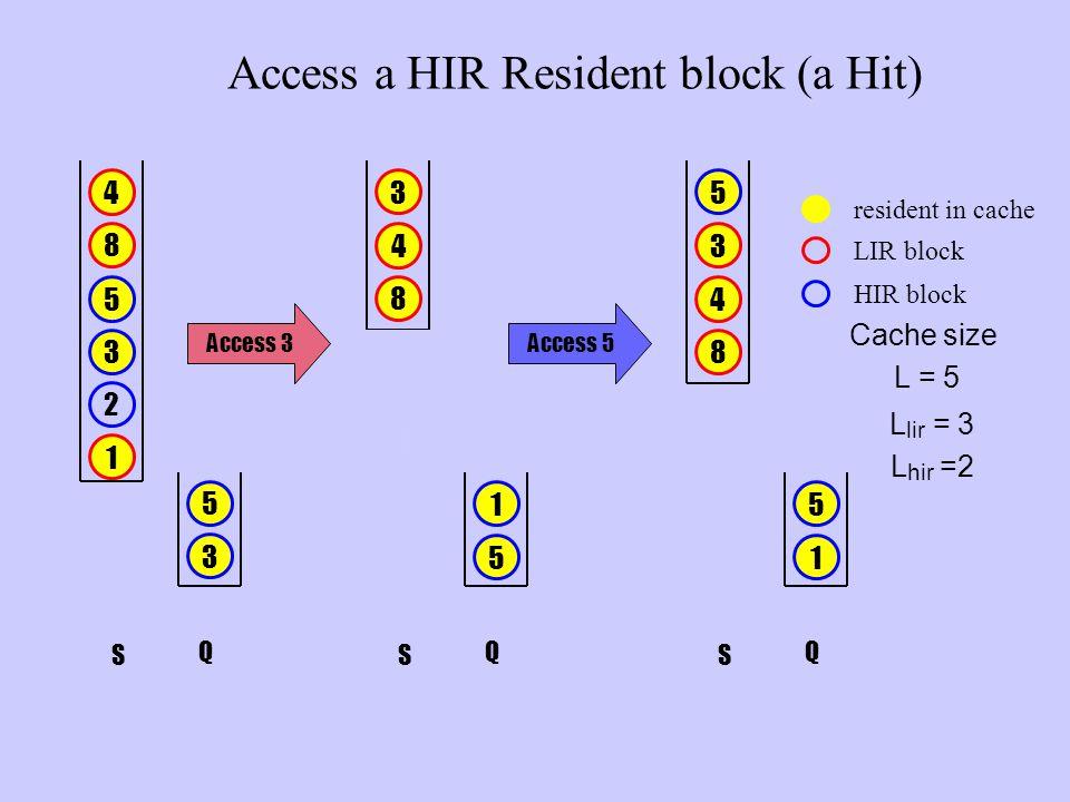 Access a HIR Resident block (a Hit) 5 3 2 1 4 8 S 5 3 Q Access 3Access 5 1 3 4 8 S 5 Q 5 resident in cache LIR block HIR block Cache size L = 5 L lir