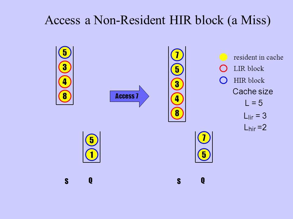 Access a Non-Resident HIR block (a Miss) Access 7 5 3 4 8 S 7 Q 7 5 1 3 4 8 S 5 Q 5 resident in cache LIR block HIR block Cache size L = 5 L lir = 3 L