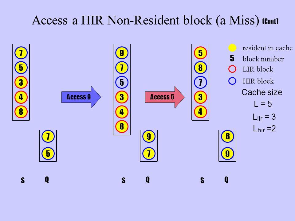 Access a HIR Non-Resident block (a Miss) (Cont) resident in cache 5 block number LIR block HIR block Cache size L = 5 L lir = 3 L hir =2 Access 9 5 3