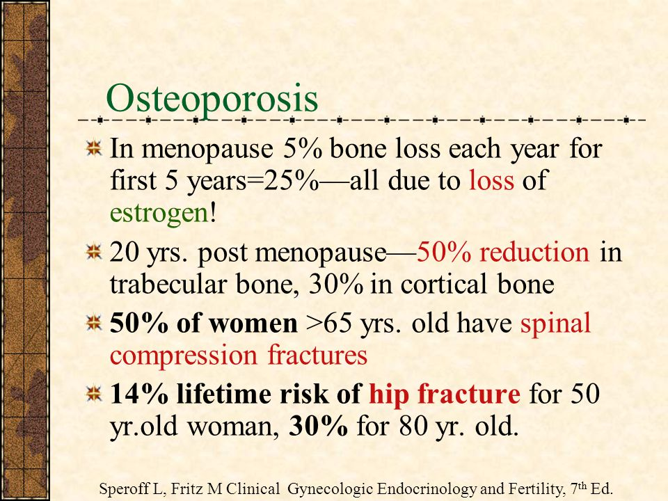 Osteoporosis In menopause 5% bone loss each year for first 5 years=25%all due to loss of estrogen.