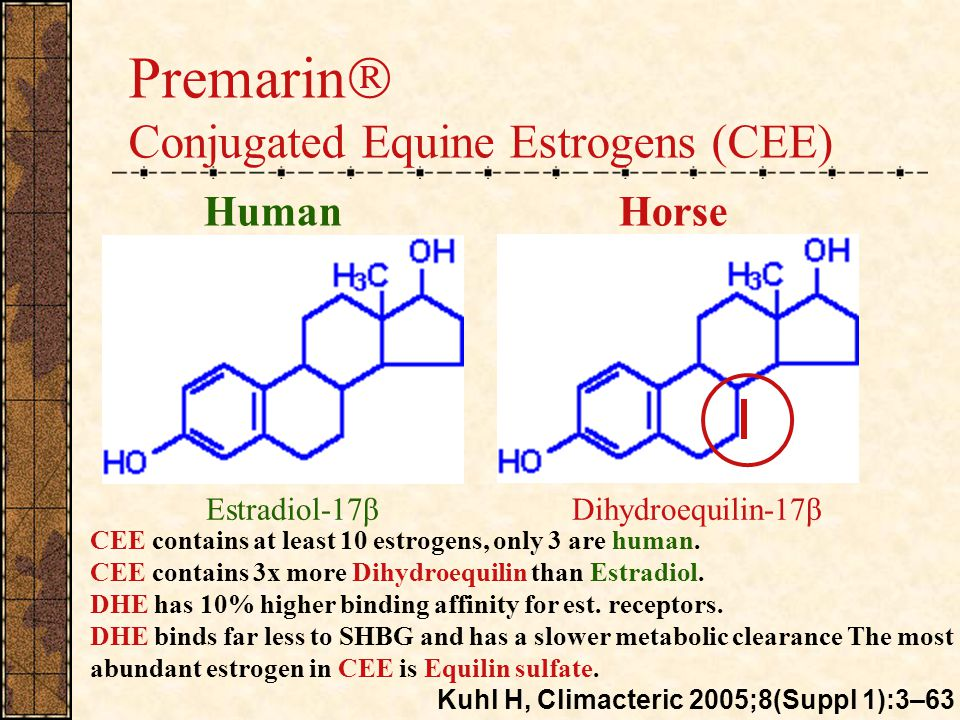 Premarin Conjugated Equine Estrogens (CEE) Estradiol-17β Dihydroequilin-17β CEE contains at least 10 estrogens, only 3 are human.