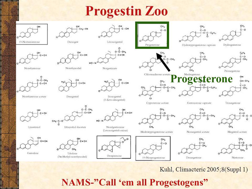 Progestin Zoo Kuhl, Climacteric 2005;8(Suppl 1) Progesterone NAMS-Call em all Progestogens