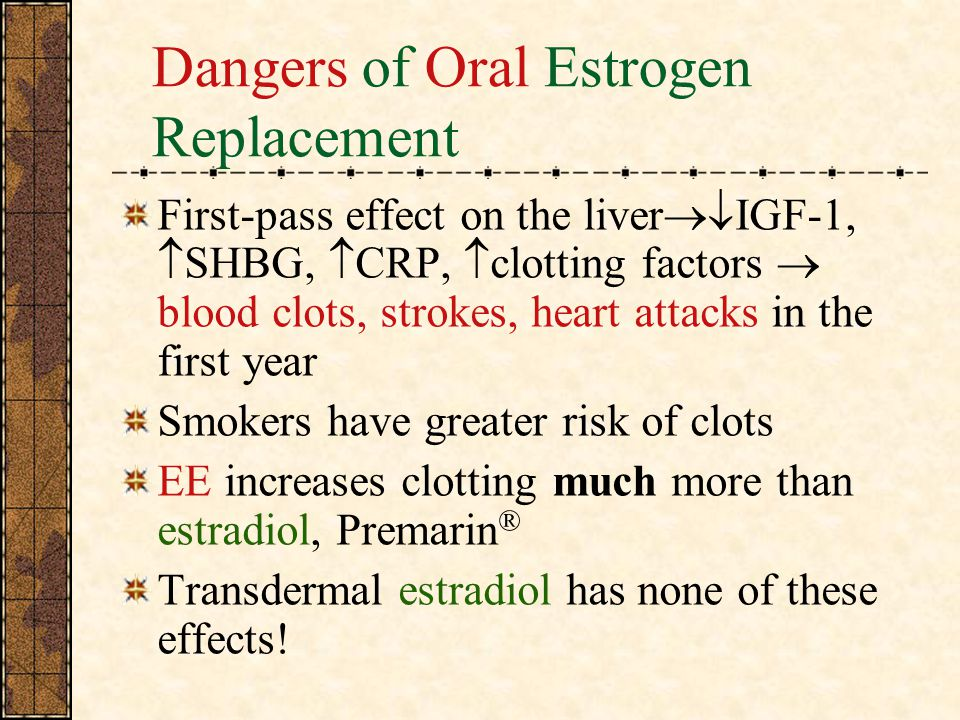 Dangers of Oral Estrogen Replacement First-pass effect on the liver IGF-1, SHBG, CRP, clotting factors blood clots, strokes, heart attacks in the first year Smokers have greater risk of clots EE increases clotting much more than estradiol, Premarin ® Transdermal estradiol has none of these effects!