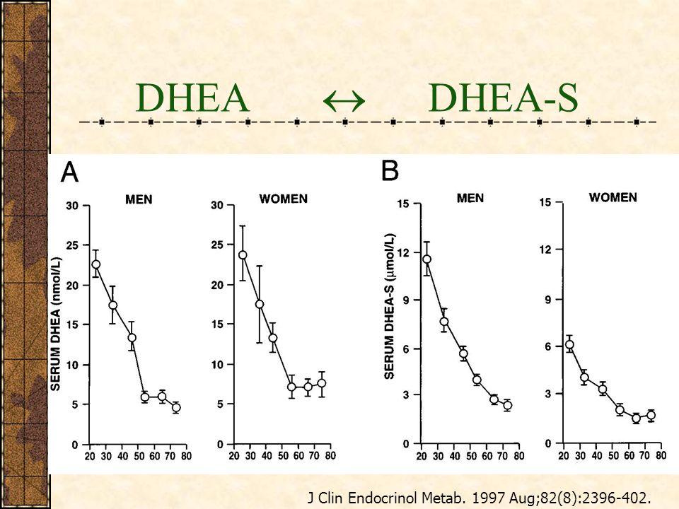 DHEA DHEA-S J Clin Endocrinol Metab. 1997 Aug;82(8):2396-402.