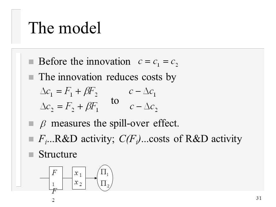 31 The model n Before the innovation n The innovation reduces costs by n measures the spill-over effect. n F i...R&D activity; C(F i )...costs of R&D