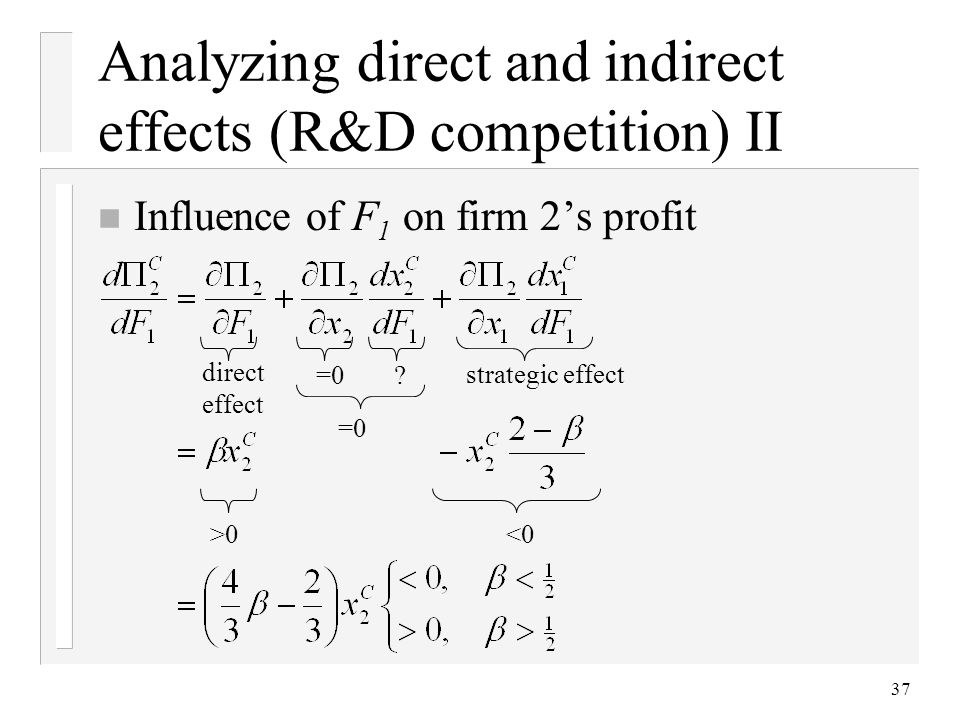 37 n Influence of F 1 on firm 2s profit =0 ? direct effect strategic effect >0<0 Analyzing direct and indirect effects (R&D competition) II