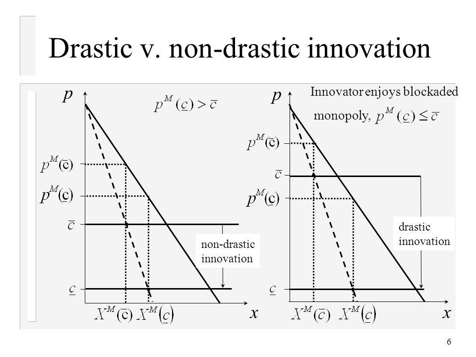 6 Drastic v. non-drastic innovation p x p x non-drastic innovation drastic innovation Innovator enjoys blockaded monopoly,