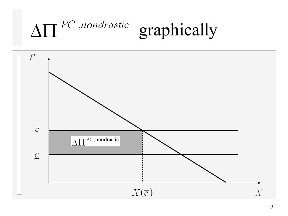 9 graphically
