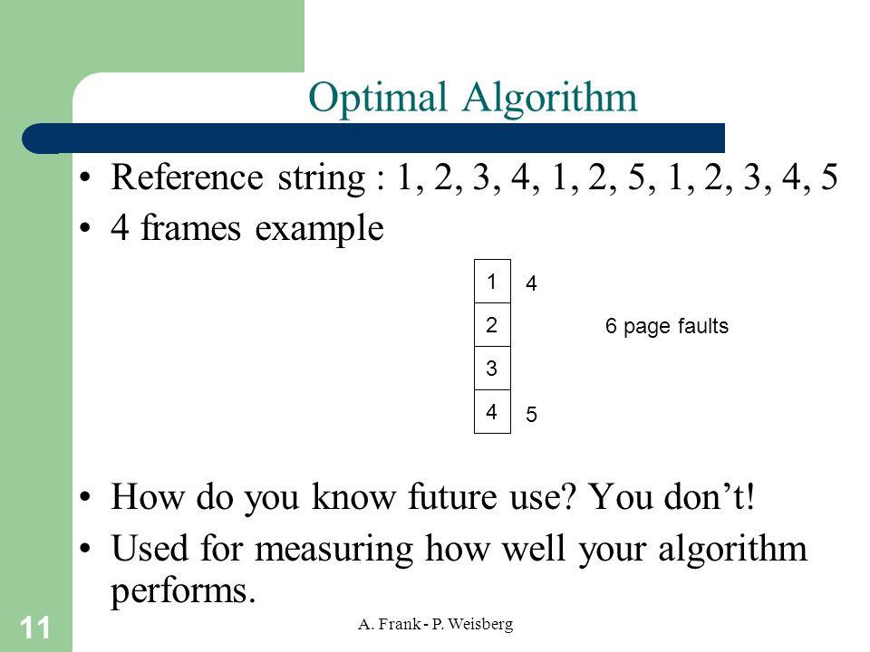 11 A. Frank - P. Weisberg Optimal Algorithm Reference string : 1, 2, 3, 4, 1, 2, 5, 1, 2, 3, 4, 5 4 frames example How do you know future use? You don