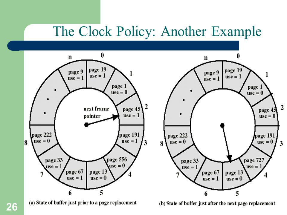 26 A. Frank - P. Weisberg The Clock Policy: Another Example
