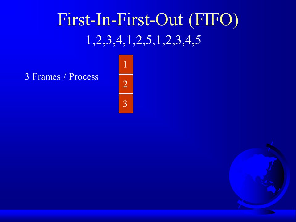 First-In-First-Out (FIFO) 1 2 3 3 Frames / Process 1,2,3,4,1,2,5,1,2,3,4,5