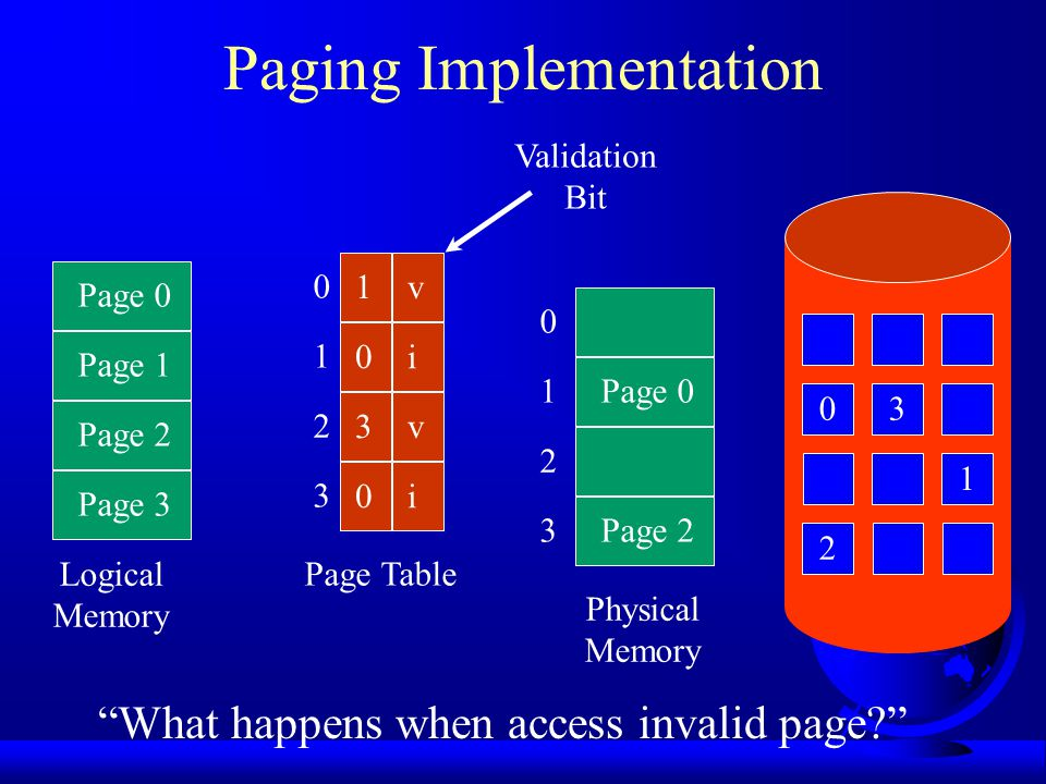 Caching and Prefetching Start process –wait for Enter Start perfmon Hit Enter Read 1 4-K page Exit Repeat