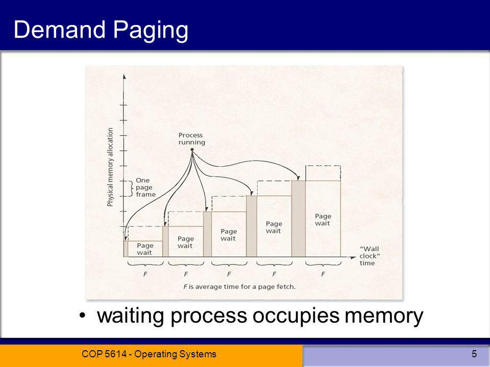 COP 5614 - Operating Systems5 Demand Paging waiting process occupies memory