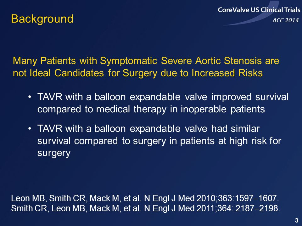 ACC 2014 19.1% 4.5% Surgical 14.2% P = 0.04 for superiority 3.3% Transcatheter Primary Endpoint: 1 Year All-cause Mortality ACC 2014 24