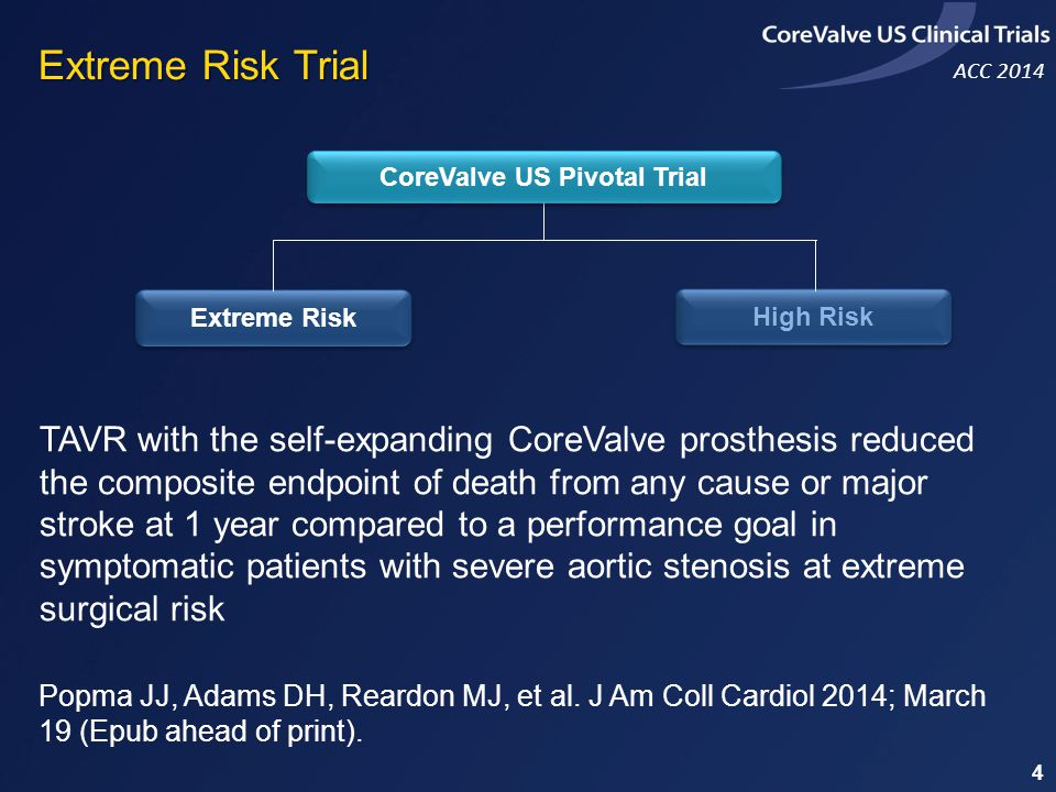 ACC 2014 To assess the safety and effectiveness of TAVR with the CoreValve prosthesis compared to surgical valve replacement in symptomatic patients with severe aortic stenosis at increased surgical risk Study Purpose CoreValve US Pivotal Trial Extreme Risk High Risk 5 Adams DH, Popma JJ, Reardon MJ, et al.