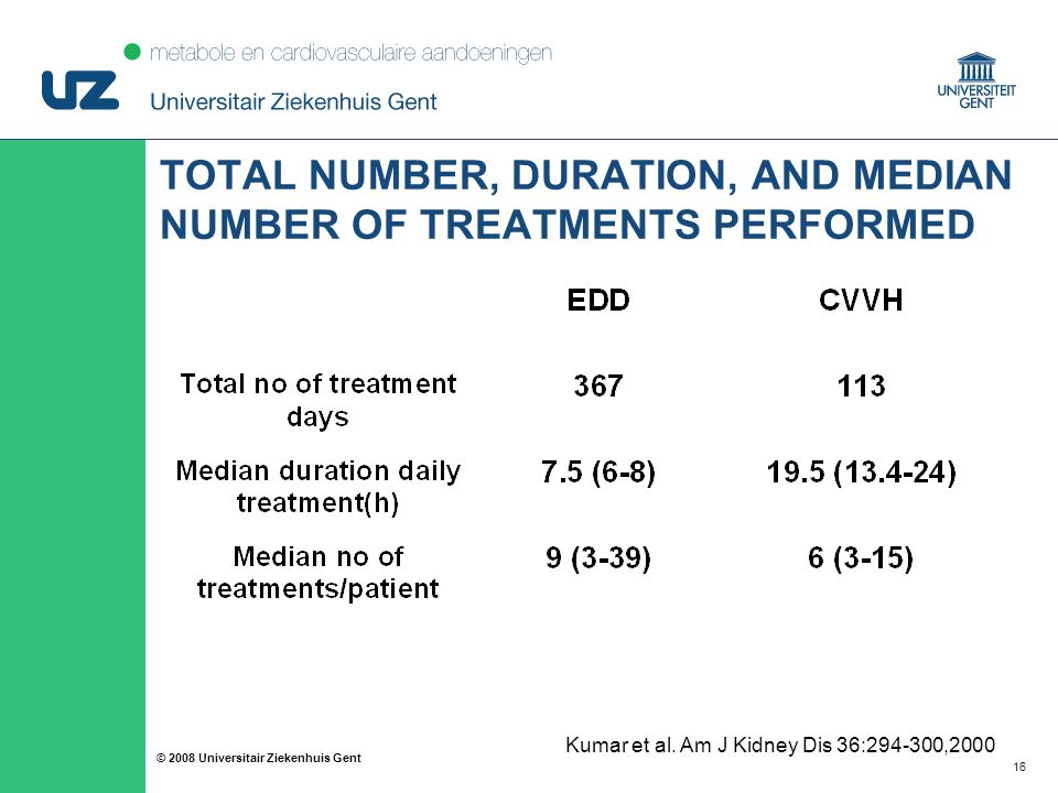 16 © 2008 Universitair Ziekenhuis Gent TOTAL NUMBER, DURATION, AND MEDIAN NUMBER OF TREATMENTS PERFORMED Kumar et al.