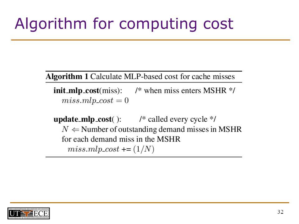 32 Algorithm for computing cost