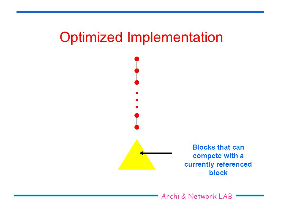 Seoul National University Archi & Network LAB Optimized Implementation Blocks that can compete with a currently referenced block