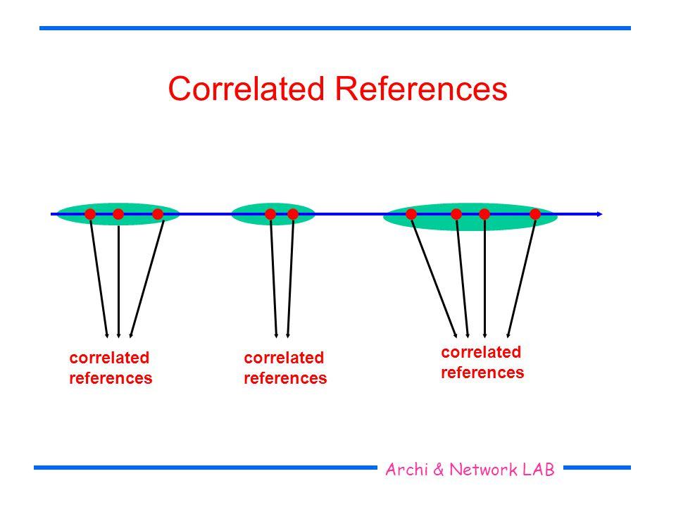 Seoul National University Archi & Network LAB Correlated References correlated references