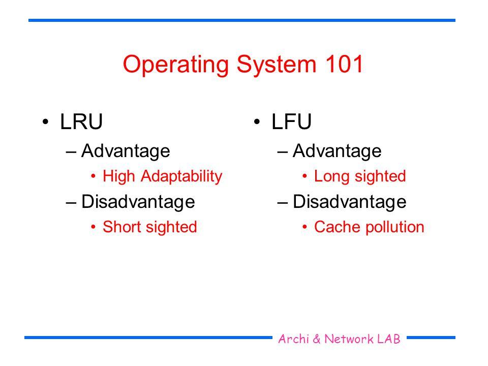 Seoul National University Archi & Network LAB Operating System 101 LRU –Advantage High Adaptability –Disadvantage Short sighted LFU –Advantage Long sighted –Disadvantage Cache pollution