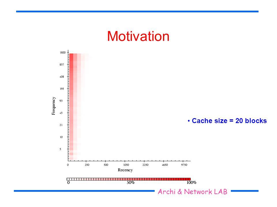 Seoul National University Archi & Network LAB Motivation Cache size = 20 blocks
