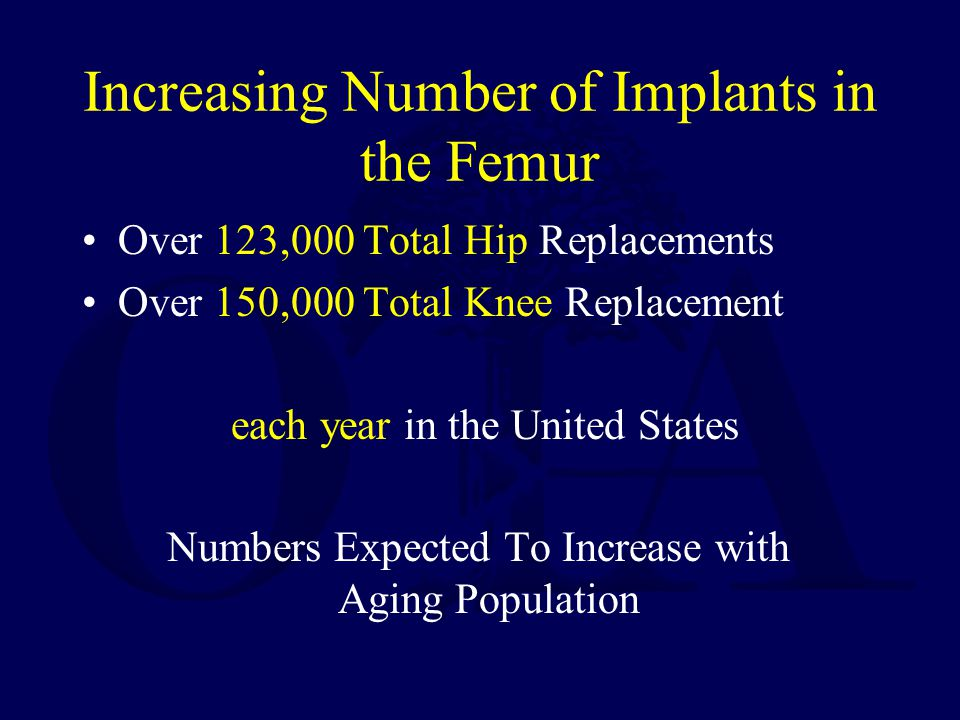 Increasing Number of Implants in the Femur Over 123,000 Total Hip Replacements Over 150,000 Total Knee Replacement each year in the United States Numbers Expected To Increase with Aging Population