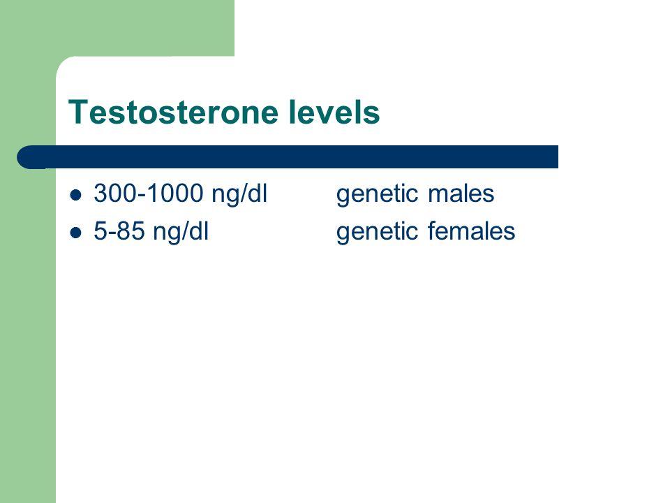 Testosterone levels 300-1000 ng/dl genetic males 5-85 ng/dlgenetic females