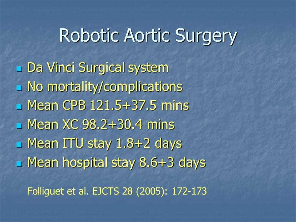 Robotic Aortic Surgery Da Vinci Surgical system Da Vinci Surgical system No mortality/complications No mortality/complications Mean CPB 121.5+37.5 min