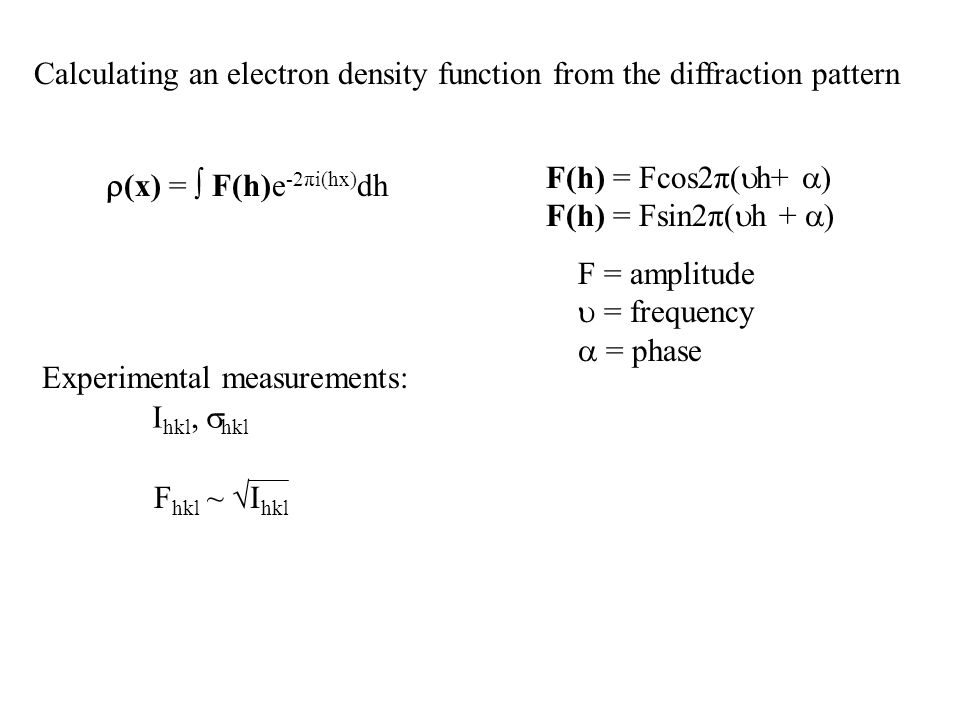 Calculating an electron density function from the diffraction pattern hkl, hkl F(h) = Fcos2π( h+ ) F(h) = Fsin2π( h + ) F = amplitude = frequency = ph