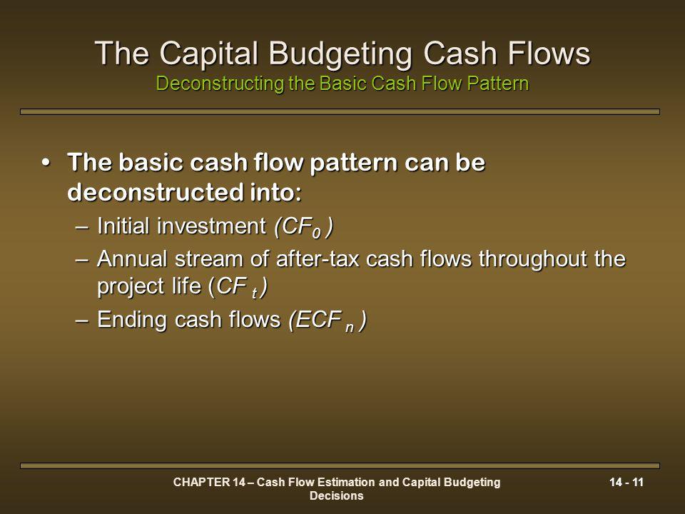 CHAPTER 14 – Cash Flow Estimation and Capital Budgeting Decisions 14 - 11 The Capital Budgeting Cash Flows Deconstructing the Basic Cash Flow Pattern