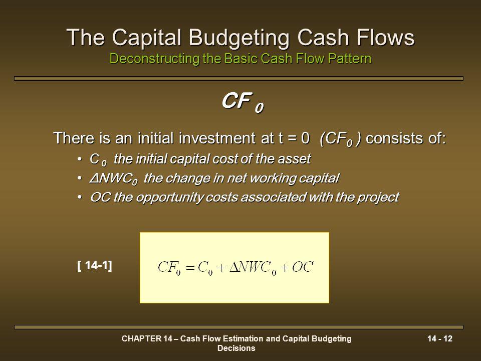 CHAPTER 14 – Cash Flow Estimation and Capital Budgeting Decisions 14 - 12 The Capital Budgeting Cash Flows Deconstructing the Basic Cash Flow Pattern
