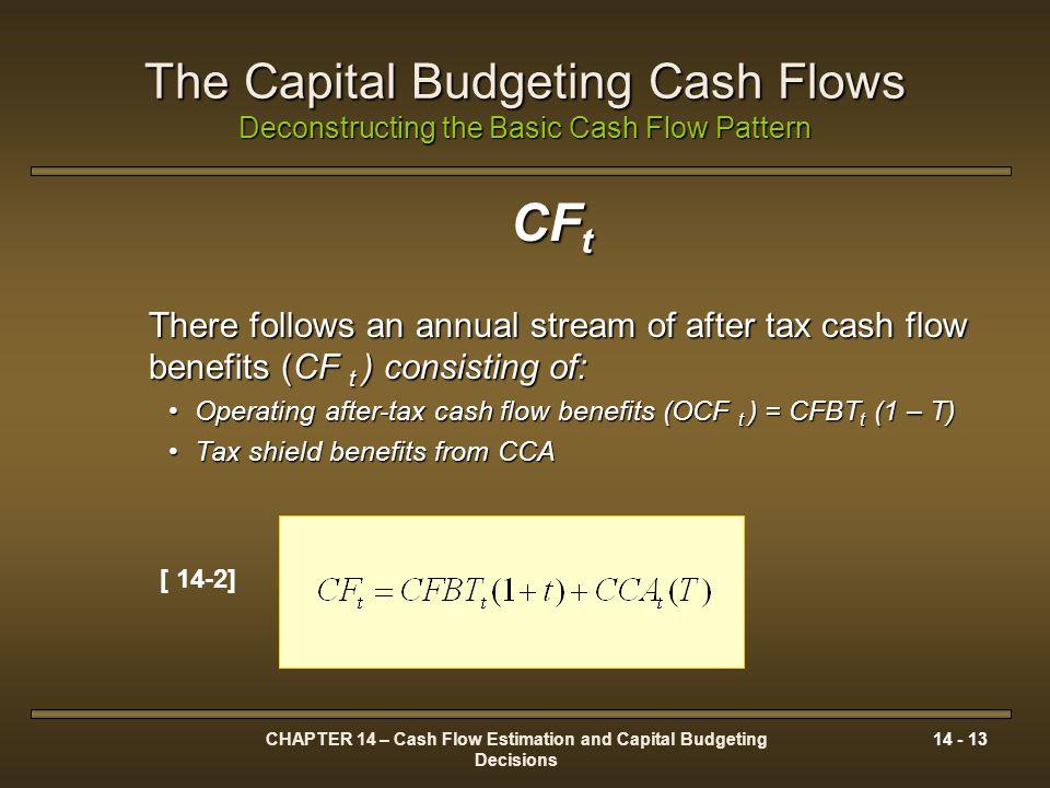 CHAPTER 14 – Cash Flow Estimation and Capital Budgeting Decisions 14 - 13 The Capital Budgeting Cash Flows Deconstructing the Basic Cash Flow Pattern