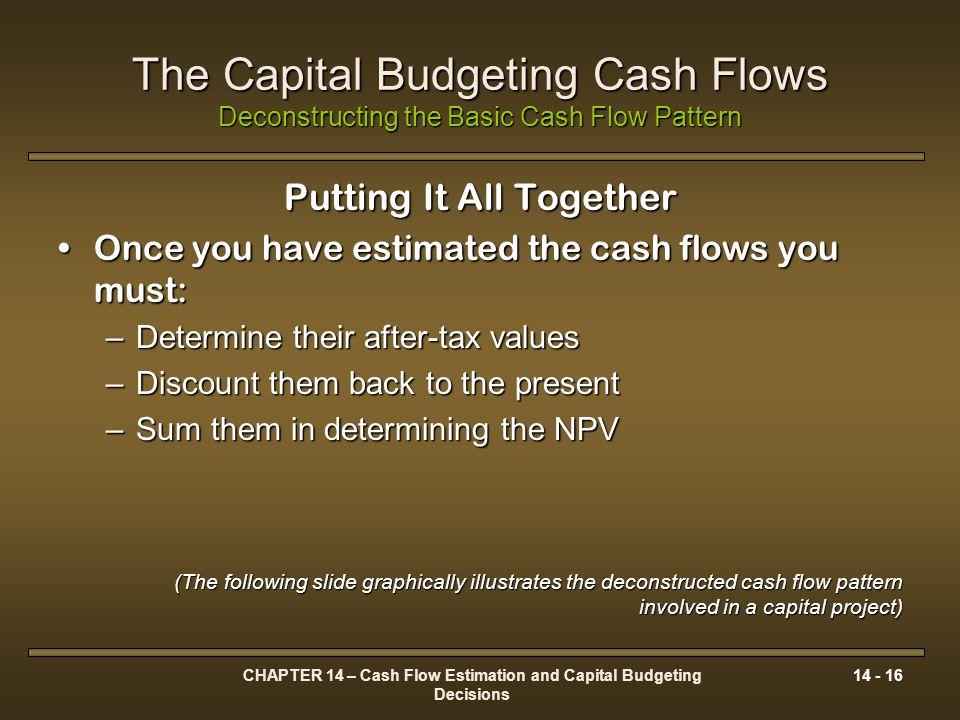 CHAPTER 14 – Cash Flow Estimation and Capital Budgeting Decisions 14 - 16 The Capital Budgeting Cash Flows Deconstructing the Basic Cash Flow Pattern