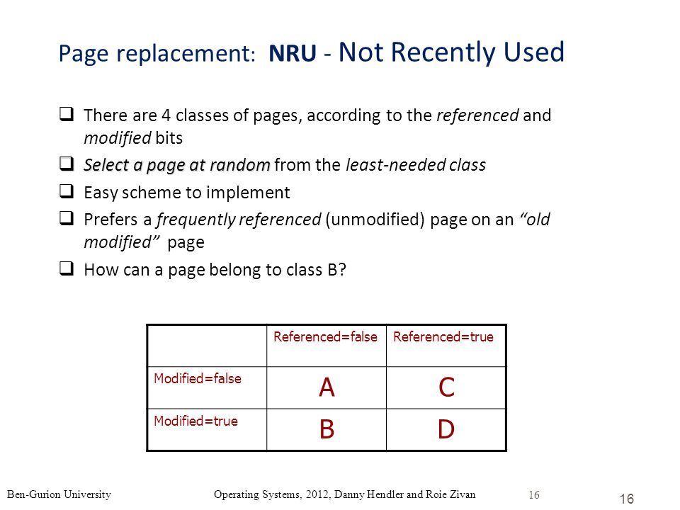 Ben-Gurion University Operating Systems, 2012, Danny Hendler and Roie Zivan There are 4 classes of pages, according to the referenced and modified bits Select a page at random Select a page at random from the least-needed class Easy scheme to implement Prefers a frequently referenced (unmodified) page on an old modified page How can a page belong to class B.