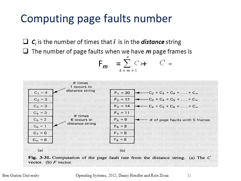 Computing page faults number C i is the number of times that i is in the distance string The number of page faults when we have m page frames is F m = + 31 Ben-Gurion University Operating Systems, 2012, Danny Hendler and Roie Zivan