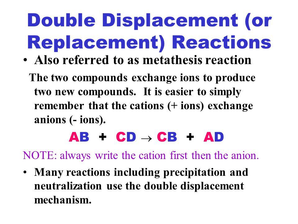 Metathesis reaction aqueous solutions - Homework Help