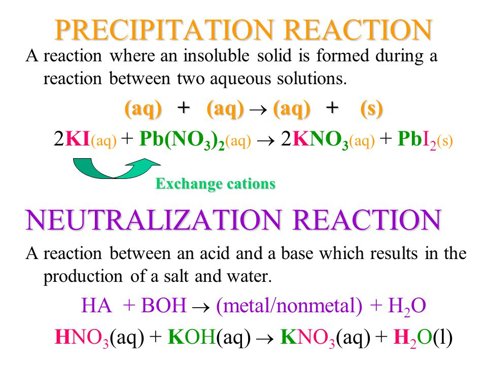 metathesis reaction precipitation