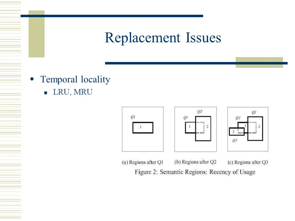 Replacement Issues Temporal locality LRU, MRU
