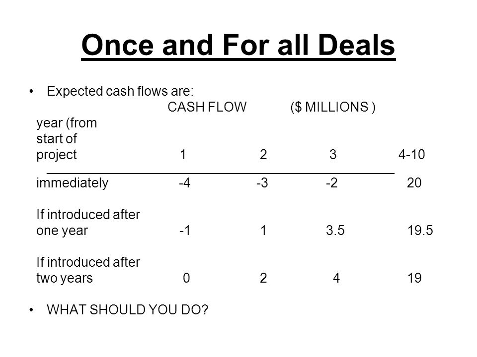 Once and For all Deals Expected cash flows are: CASH FLOW ($ MILLIONS ) year (from start of project 1 2 3 4-10 _______________________________________________ immediately -4 -3 -2 20 If introduced after one year -1 1 3.5 19.5 If introduced after two years 0 2 4 19 WHAT SHOULD YOU DO