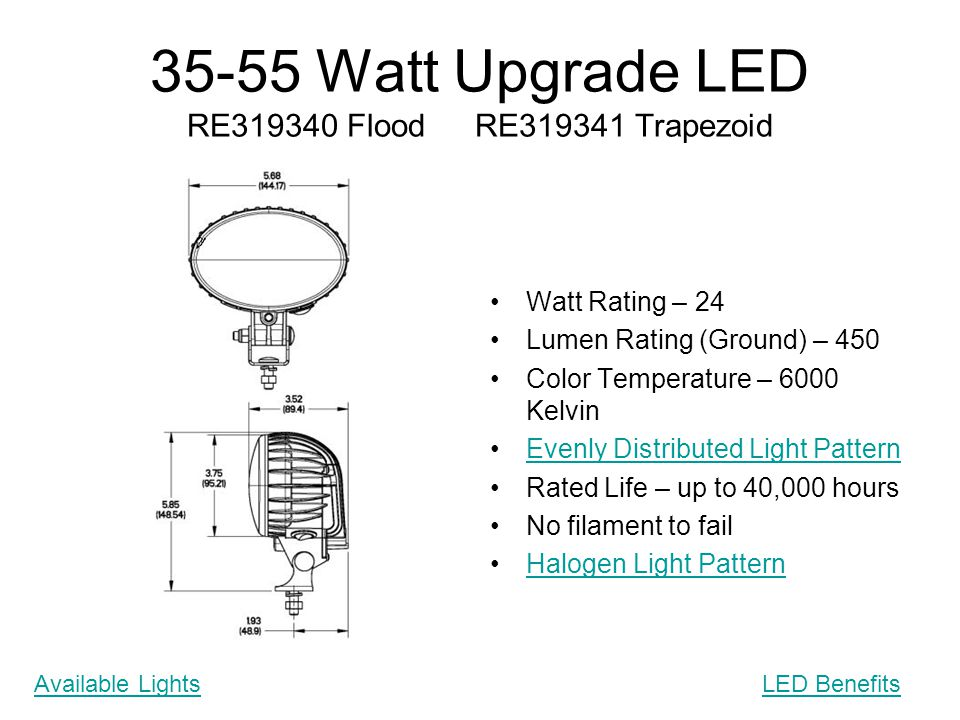 35-55 Watt Upgrade LED RE319340 FloodRE319341 Trapezoid Watt Rating – 24 Lumen Rating (Ground) – 450 Color Temperature – 6000 Kelvin Evenly Distribute