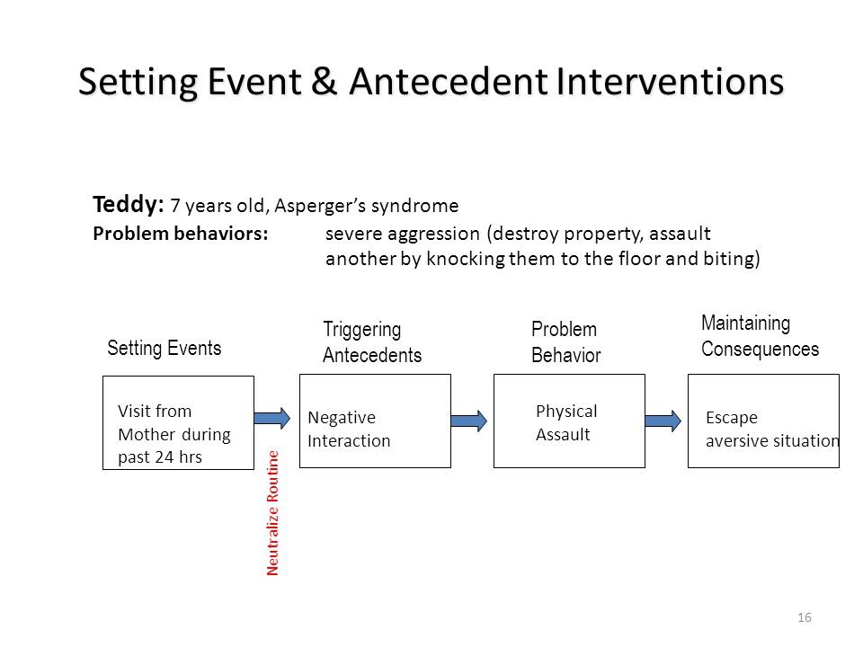 Setting Event & Antecedent Interventions 16 Problem Behavior Triggering Antecedents Setting Events Maintaining Consequences Physical Assault Negative