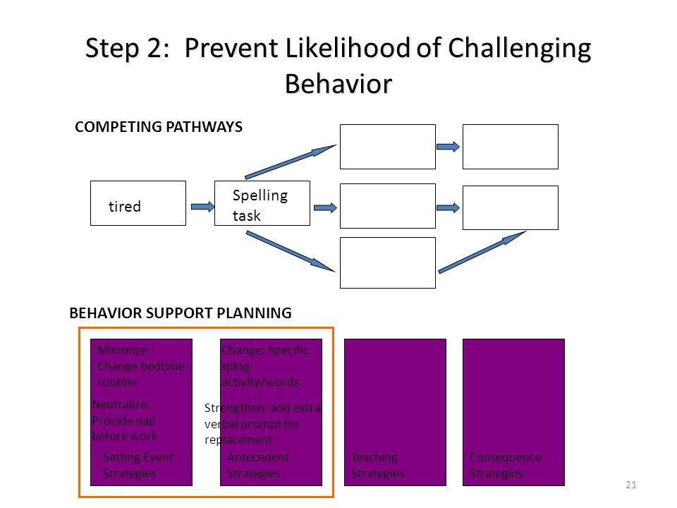 Step 2: Prevent Likelihood of Challenging Behavior 21 COMPETING PATHWAYS BEHAVIOR SUPPORT PLANNING Setting Event Strategies Antecedent Strategies Teac