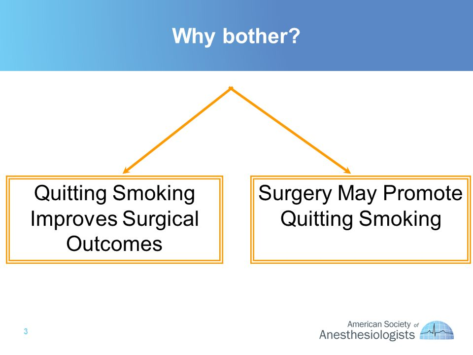 3 Why bother? Surgery May Promote Quitting Smoking Quitting Smoking Improves Surgical Outcomes