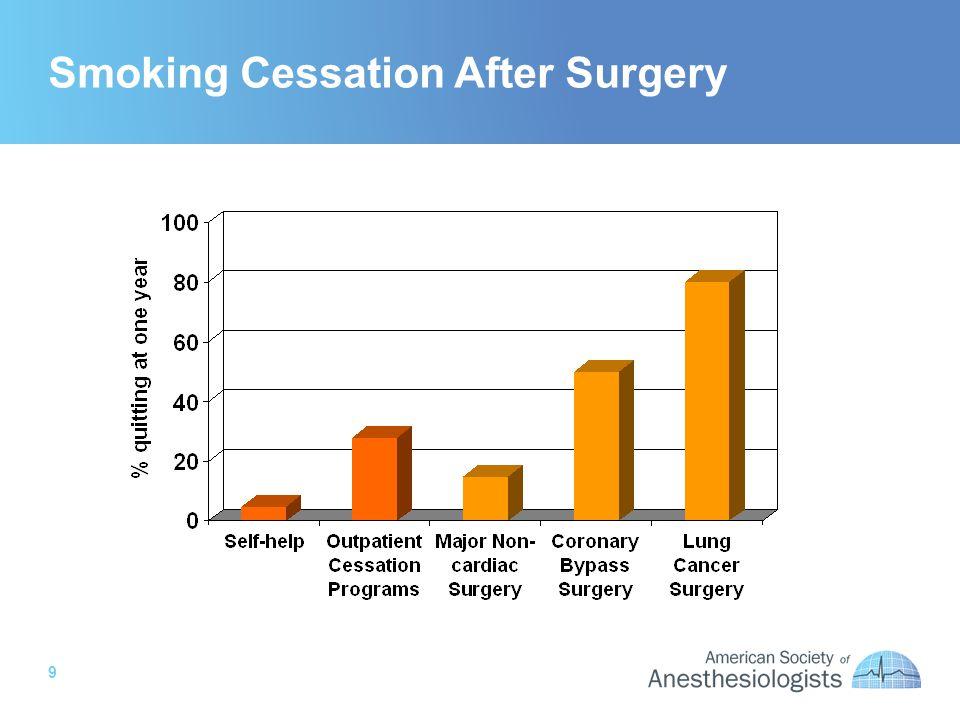 9 Smoking Cessation After Surgery