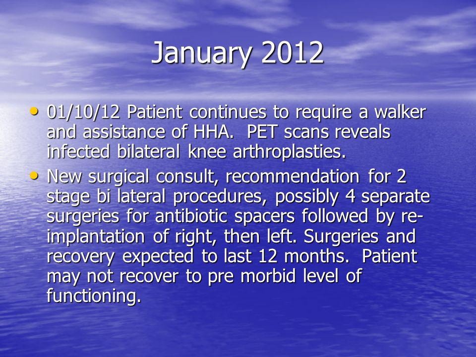 January 2012 01/10/12 Patient continues to require a walker and assistance of HHA.